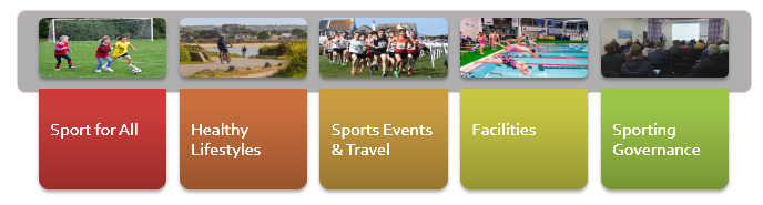 Sports Strat 5 themes Displays a larger version of this image in a new browser window
